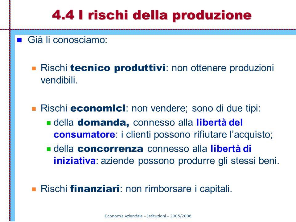 Economia Aziendale – Istituzioni – 2005/2006 4.4 I rischi della produzione Già li conosciamo: Rischi tecnico produttivi : non ottenere produzioni vend