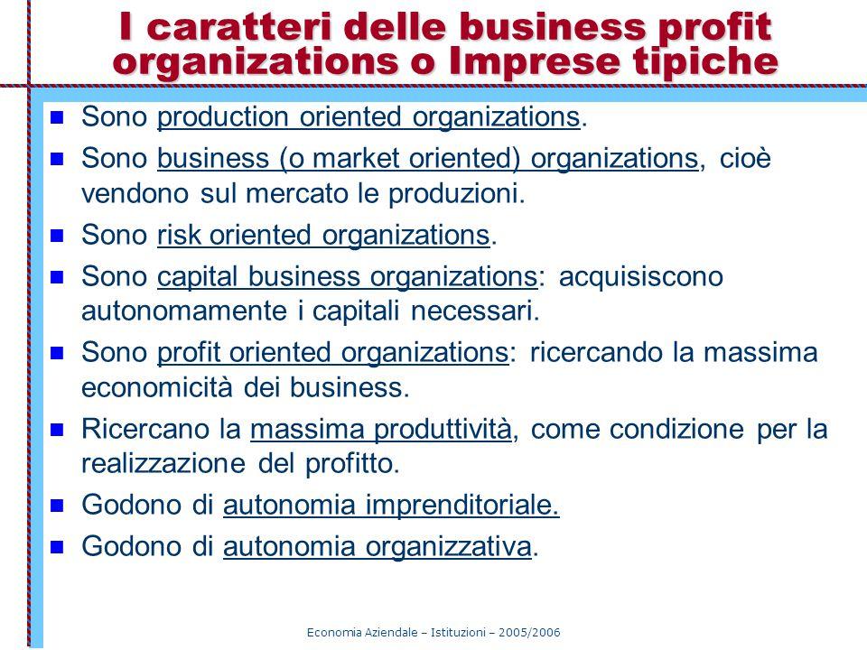 Economia Aziendale – Istituzioni – 2005/2006 I caratteri delle business profit organizations o Imprese tipiche Sono production oriented organizations.