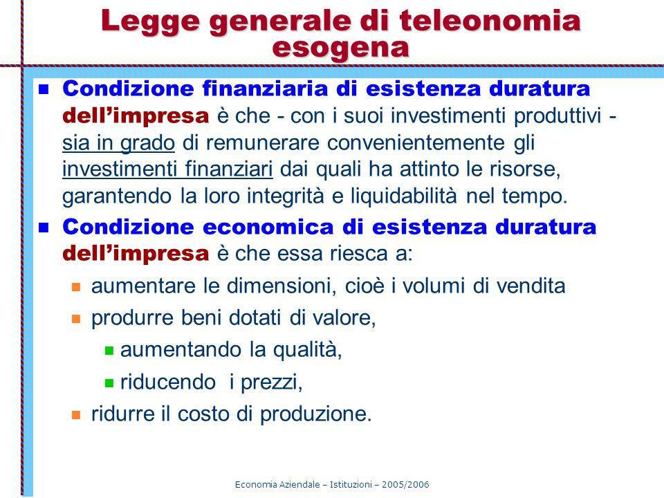 Economia Aziendale – Istituzioni – 2005/2006 Legge generale di teleonomia esogena Condizione finanziaria di esistenza duratura dell'impresa è che - co