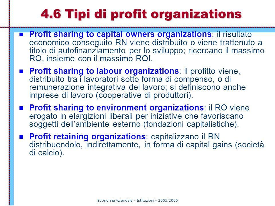 Economia Aziendale – Istituzioni – 2005/2006 4.6 Tipi di profit organizations Profit sharing to capital owners organizations: il risultato economico c