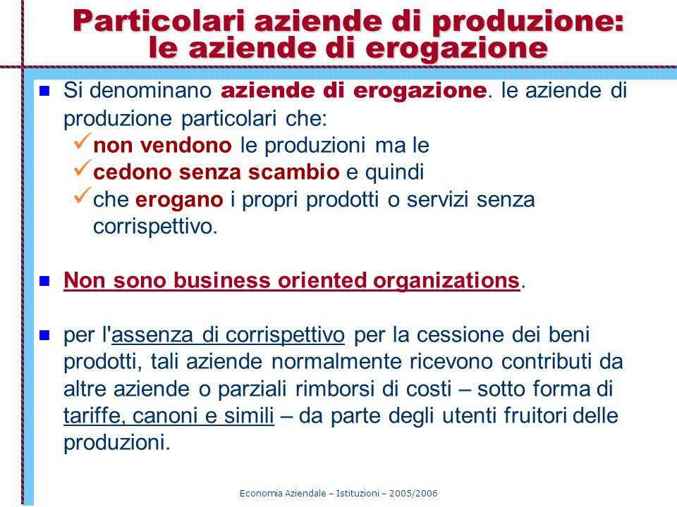 Economia Aziendale – Istituzioni – 2005/2006 Particolari aziende di produzione: le aziende di erogazione Si denominano aziende di erogazione. le azien