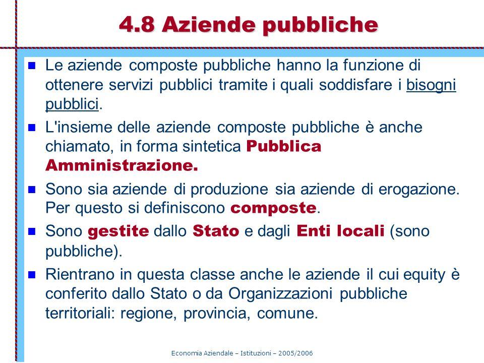 Economia Aziendale – Istituzioni – 2005/2006 4.8 Aziende pubbliche Le aziende composte pubbliche hanno la funzione di ottenere servizi pubblici tramit