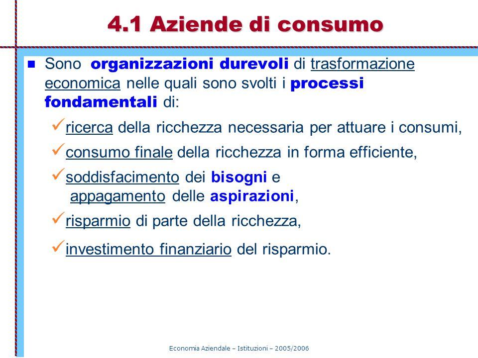 Economia Aziendale – Istituzioni – 2005/2006 4.1 Aziende di consumo Sono  organizzazioni durevoli di trasformazione economica nelle quali sono svolti