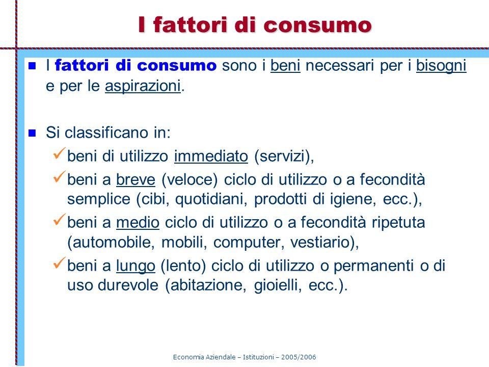Economia Aziendale – Istituzioni – 2005/2006 I fattori di consumo I fattori di consumo I fattori di consumo sono i beni necessari per i bisogni e per