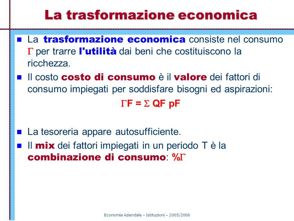 Economia Aziendale – Istituzioni – 2005/2006 La trasformazione economica La  trasformazione economica consiste nel consumo  per trarre l'utilità da