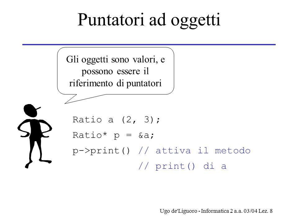 Ugo de'Liguoro - Informatica 2 a.a. 03/04 Lez. 8 Puntatori ad oggetti Gli oggetti sono valori, e possono essere il riferimento di puntatori Ratio a (2