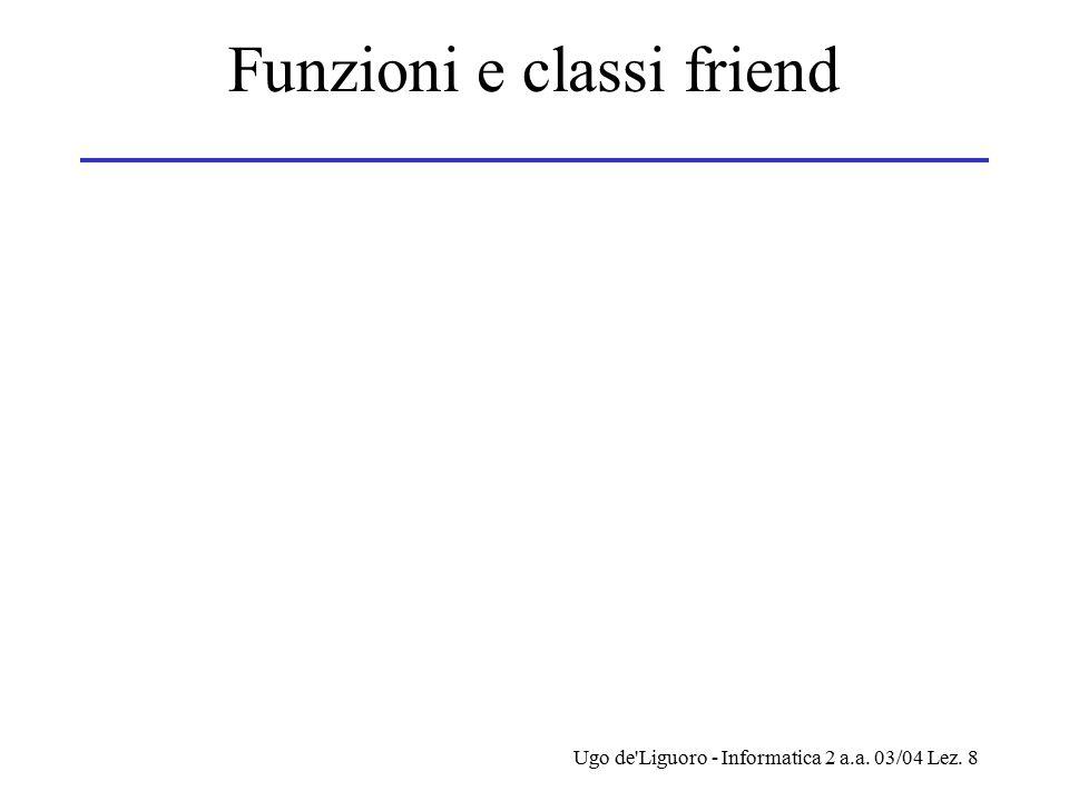 Ugo de'Liguoro - Informatica 2 a.a. 03/04 Lez. 8 Funzioni e classi friend