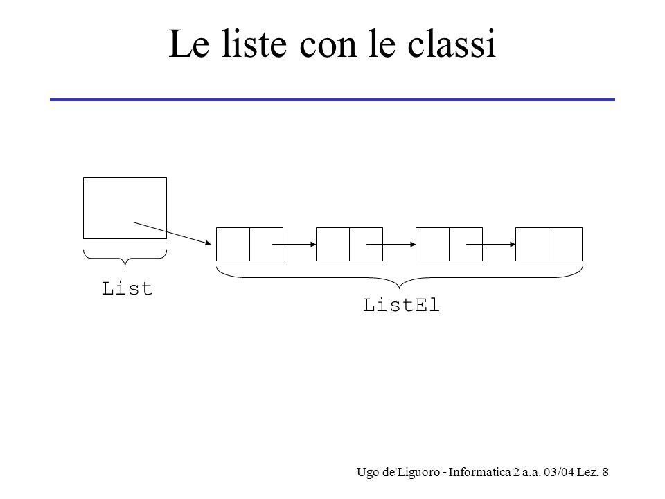Ugo de'Liguoro - Informatica 2 a.a. 03/04 Lez. 8 Le liste con le classi List ListEl