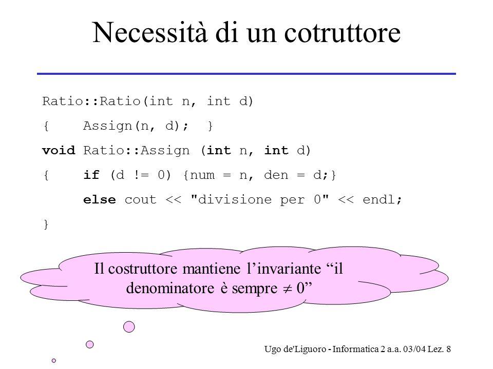 Ugo de'Liguoro - Informatica 2 a.a. 03/04 Lez. 8 Necessità di un cotruttore Ratio::Ratio(int n, int d) { Assign(n, d); } void Ratio::Assign (int n, in