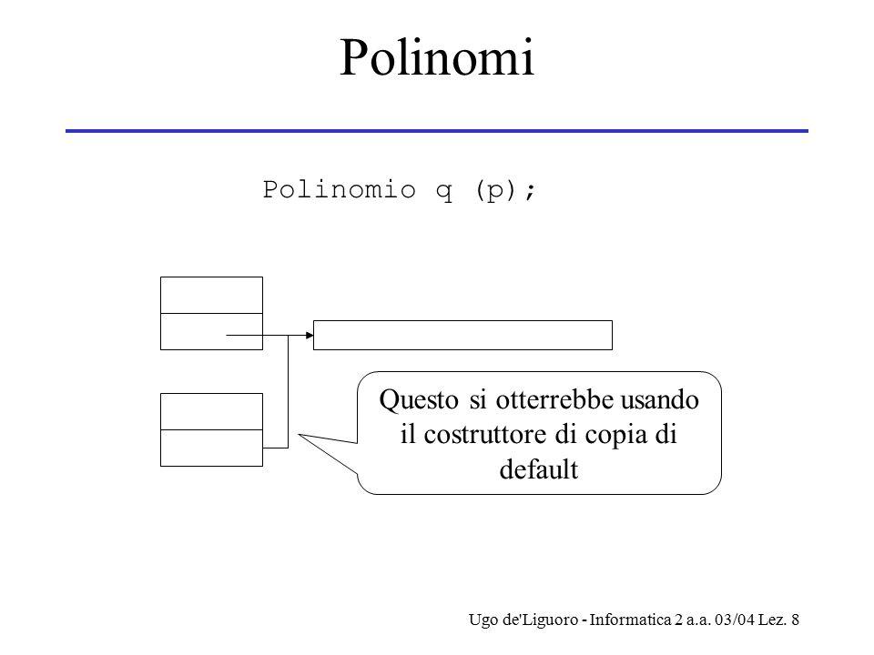 Ugo de'Liguoro - Informatica 2 a.a. 03/04 Lez. 8 Polinomi Questo si otterrebbe usando il costruttore di copia di default Polinomio q (p);