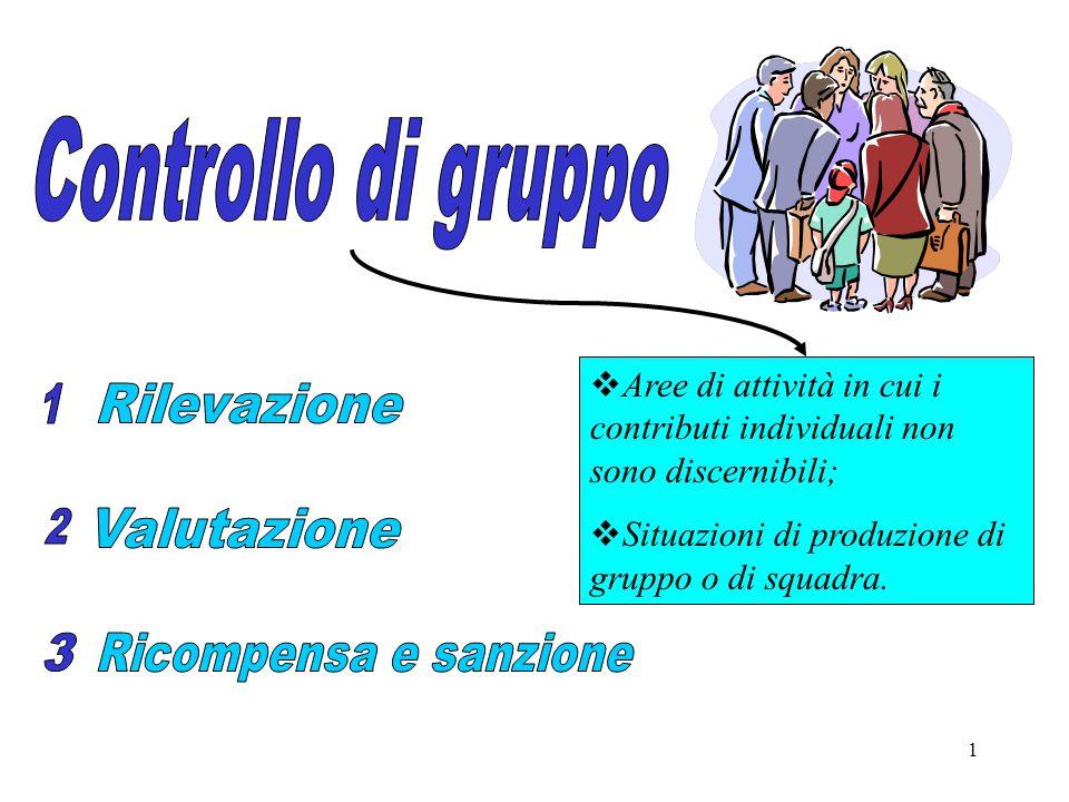 1  Aree di attività in cui i contributi individuali non sono discernibili;  Situazioni di produzione di gruppo o di squadra.