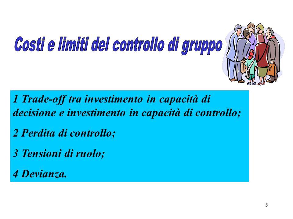 5 1 Trade-off tra investimento in capacità di decisione e investimento in capacità di controllo; 2 Perdita di controllo; 3 Tensioni di ruolo; 4 Devianza.