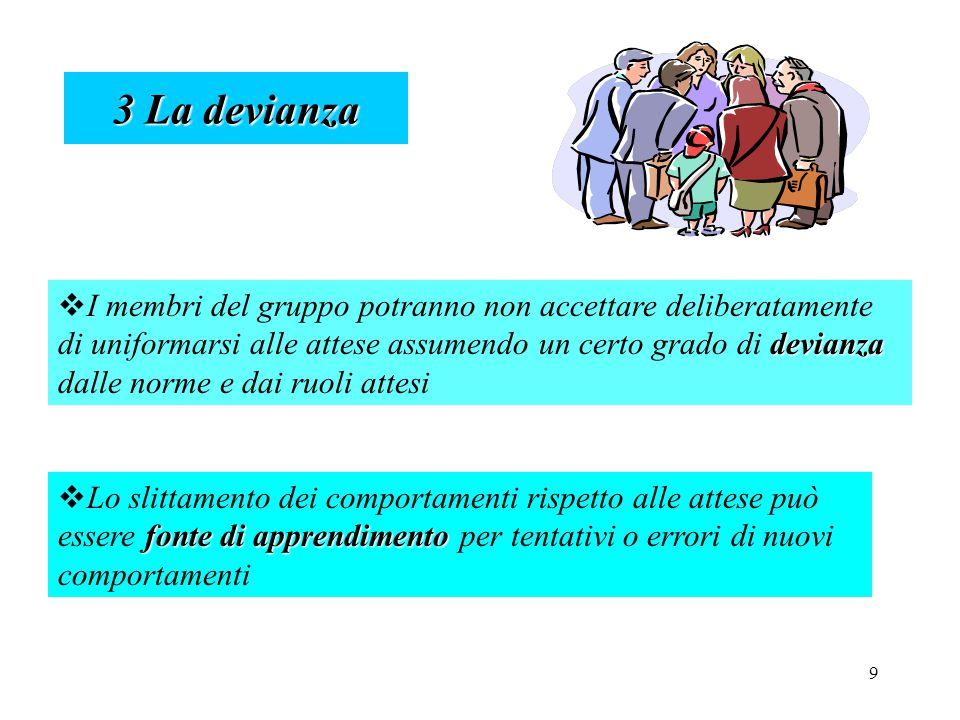 9 3 La devianza devianza  I membri del gruppo potranno non accettare deliberatamente di uniformarsi alle attese assumendo un certo grado di devianza