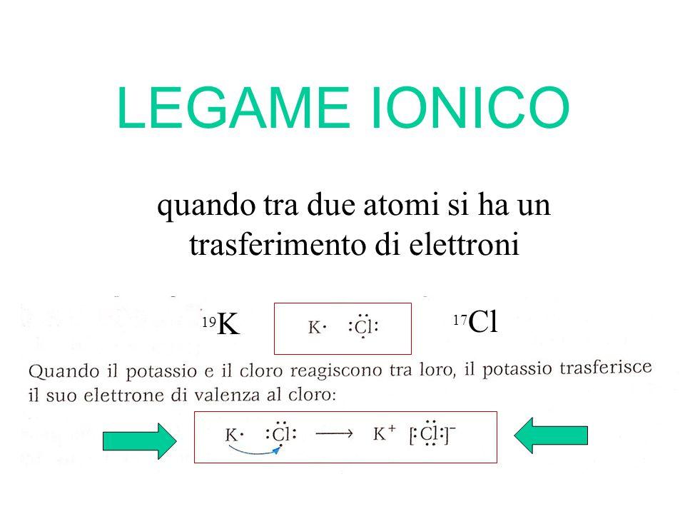 quando tra due atomi si ha un trasferimento di elettroni LEGAME IONICO Inserire foto leg ionico 19 K 17 Cl