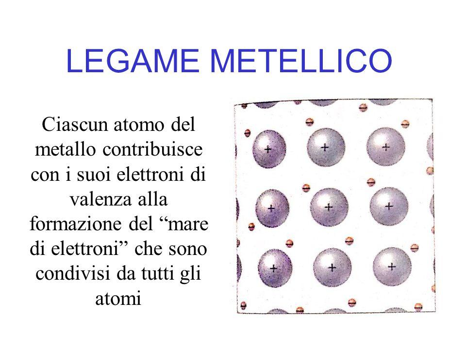 """LEGAME METELLICO Ciascun atomo del metallo contribuisce con i suoi elettroni di valenza alla formazione del """"mare di elettroni"""" che sono condivisi da"""