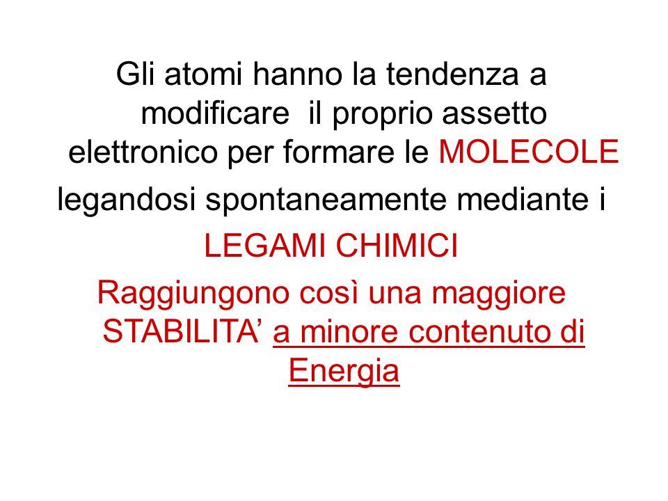 Gli atomi hanno la tendenza a modificare il proprio assetto elettronico per formare le MOLECOLE legandosi spontaneamente mediante i LEGAMI CHIMICI Rag