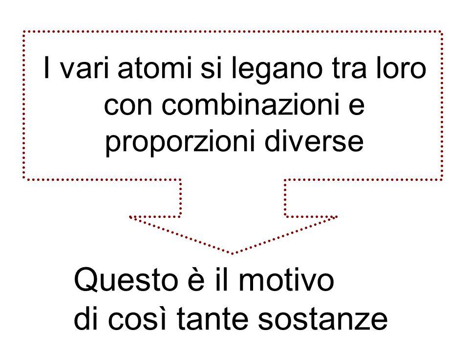 GLI ELETTRONI DI VALENZA E LA REGOLA DELL'OTTETTO