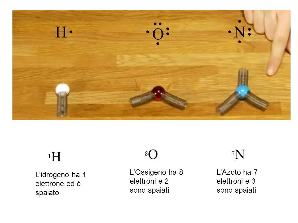 H... O.... N..... L'idrogeno ha 1 elettrone ed è spaiato L'Ossigeno ha 8 elettroni e 2 sono spaiati L'Azoto ha 7 elettroni e 3 sono spaiati 1H1H 8O8O