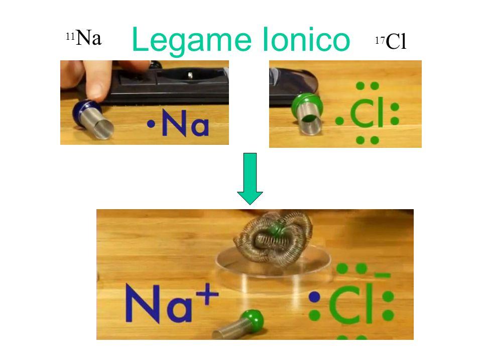 Legame Ionico 11 Na 17 Cl