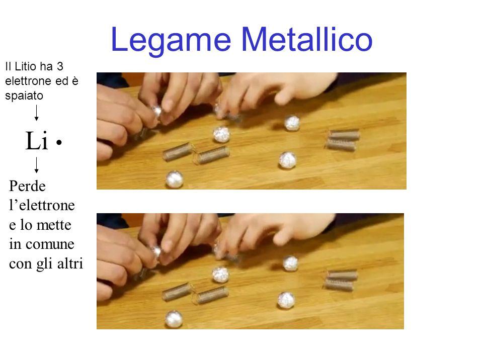 Legame Metallico Li. Perde l'elettrone e lo mette in comune con gli altri Il Litio ha 3 elettrone ed è spaiato
