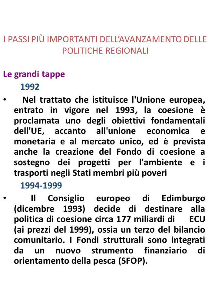 Distribuzione dei Fondi Strutturali per Paese 2000 – 2006 in milioni di euro, prezzi 1999 IN % …… IL 26,5% dei Fondi strutturali va alla Spagna; il 14% alla Germania il 14% all'Italia l'11% circa al Portogallo Sono i 4 maggiori beneficiari