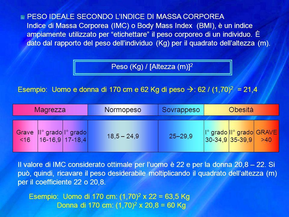 """PESO IDEALE SECONDO L'INDICE DI MASSA CORPOREA Indice di Massa Corporea (IMC) o Body Mass Index (BMI), è un indice ampiamente utilizzato per """"etichett"""
