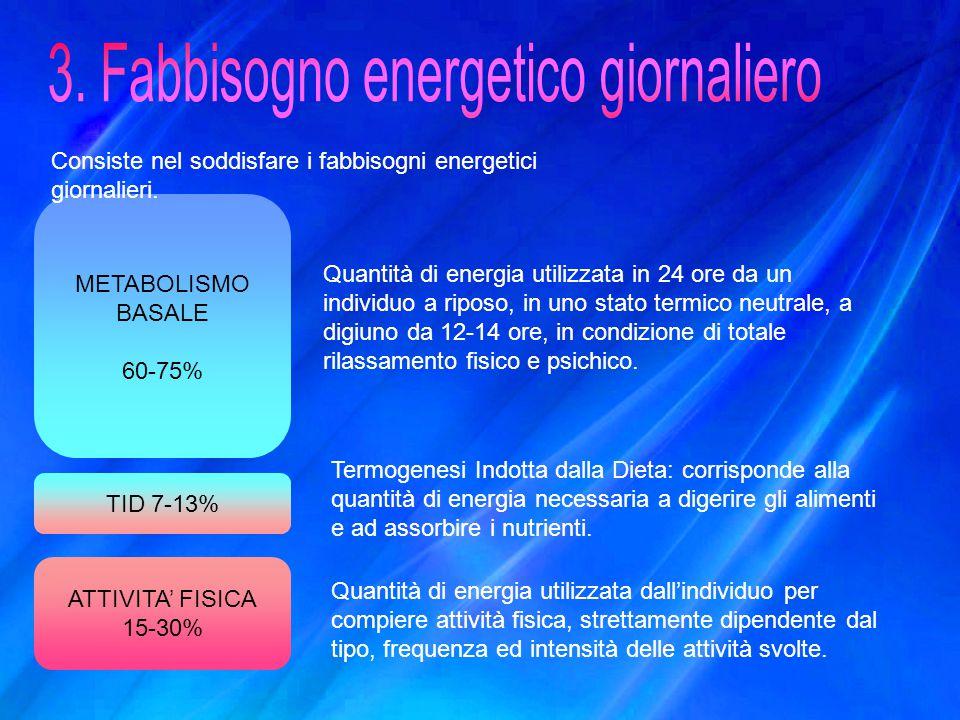 ATTIVITA' FISICA 15-30% TID 7-13% METABOLISMO BASALE 60-75% Consiste nel soddisfare i fabbisogni energetici giornalieri. Quantità di energia utilizzat