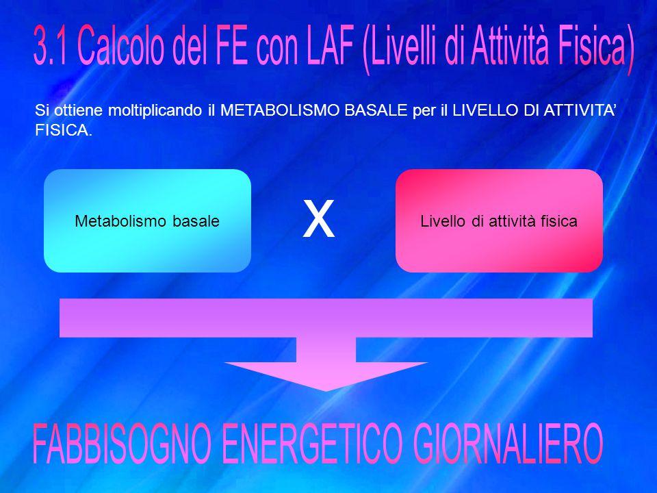 Si ottiene moltiplicando il METABOLISMO BASALE per il LIVELLO DI ATTIVITA' FISICA. Metabolismo basaleLivello di attività fisica