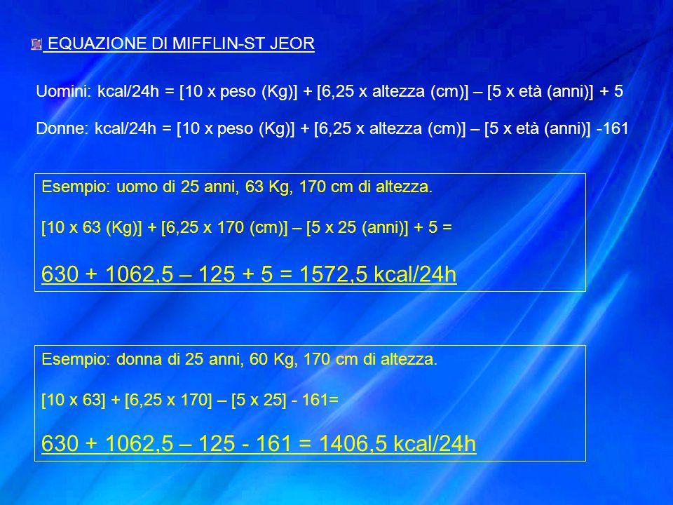 EQUAZIONE DI MIFFLIN-ST JEOR Uomini: kcal/24h = [10 x peso (Kg)] + [6,25 x altezza (cm)] – [5 x età (anni)] + 5 Donne: kcal/24h = [10 x peso (Kg)] + [