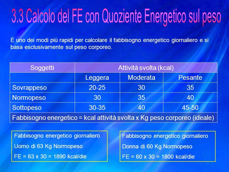 È uno dei modi più rapidi per calcolare il fabbisogno energetico giornaliero e si basa esclusivamente sul peso corporeo. SoggettiAttività svolta (kcal