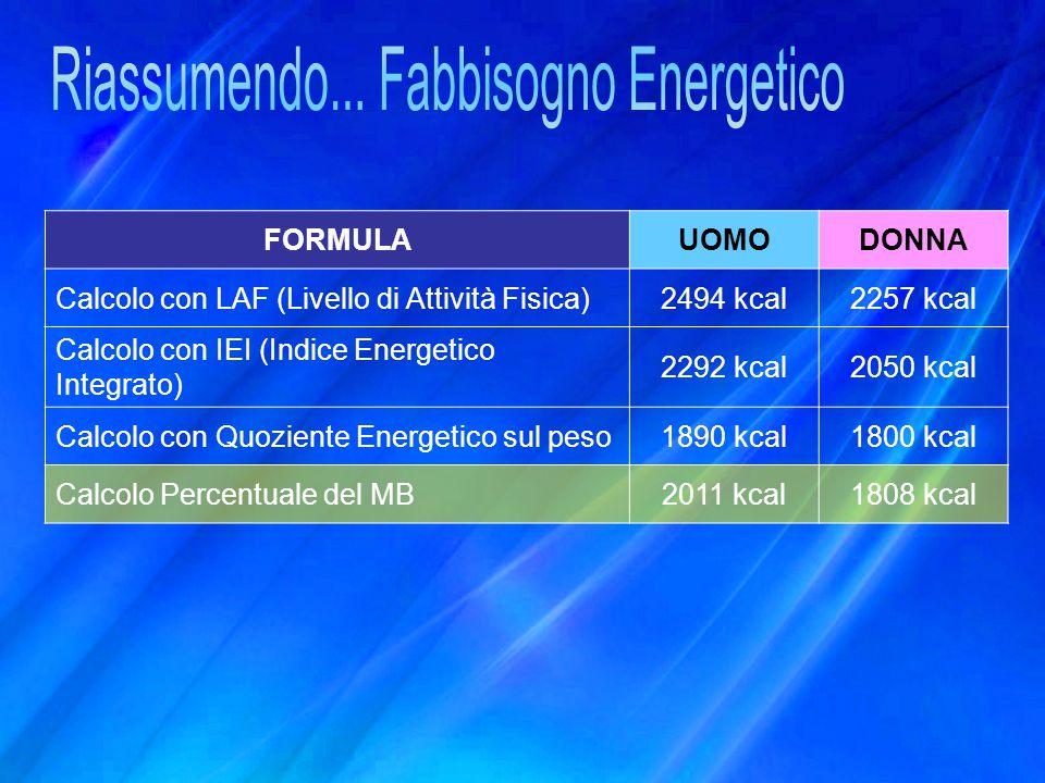 FORMULAUOMODONNA Calcolo con LAF (Livello di Attività Fisica)2494 kcal2257 kcal Calcolo con IEI (Indice Energetico Integrato) 2292 kcal2050 kcal Calco