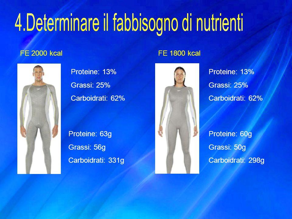 Proteine: 13% Grassi: 25% Carboidrati: 62% Proteine: 60g Grassi: 50g Carboidrati: 298g FE 1800 kcal FE 2000 kcal Proteine: 13% Grassi: 25% Carboidrati