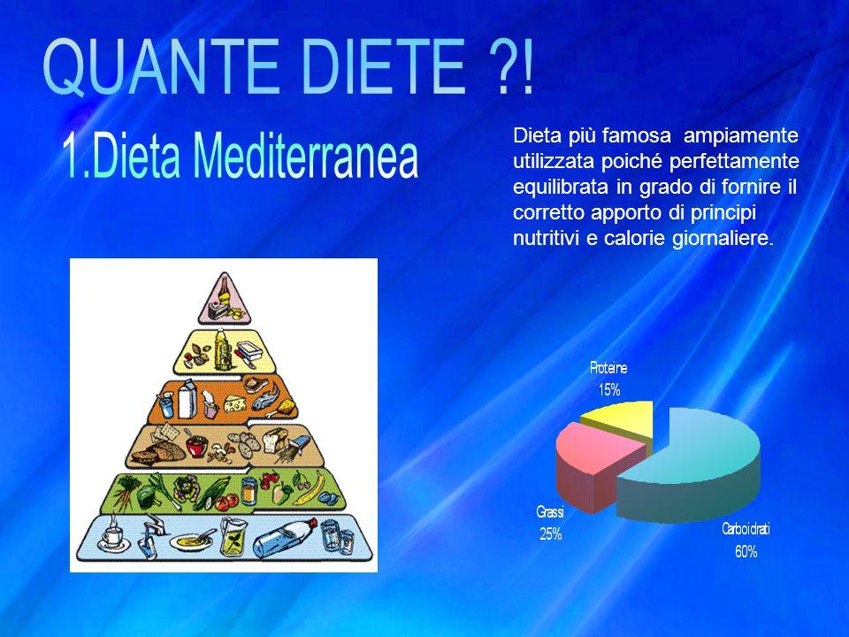 Dieta più famosa ampiamente utilizzata poiché perfettamente equilibrata in grado di fornire il corretto apporto di principi nutritivi e calorie giorna