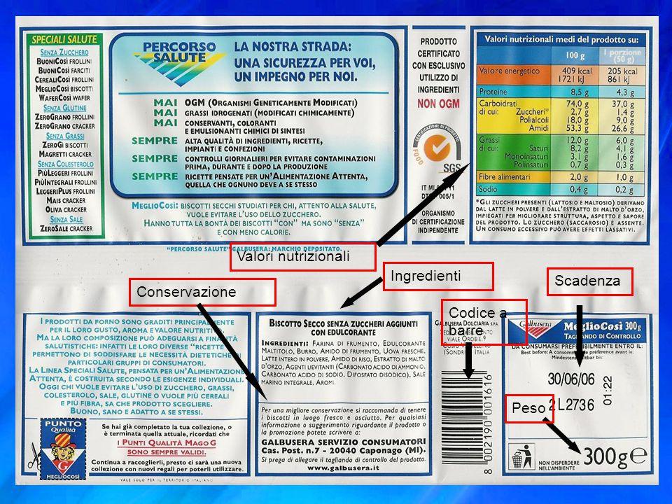 Ingredienti Peso Scadenza Codice a barre Conservazione Valori nutrizionali