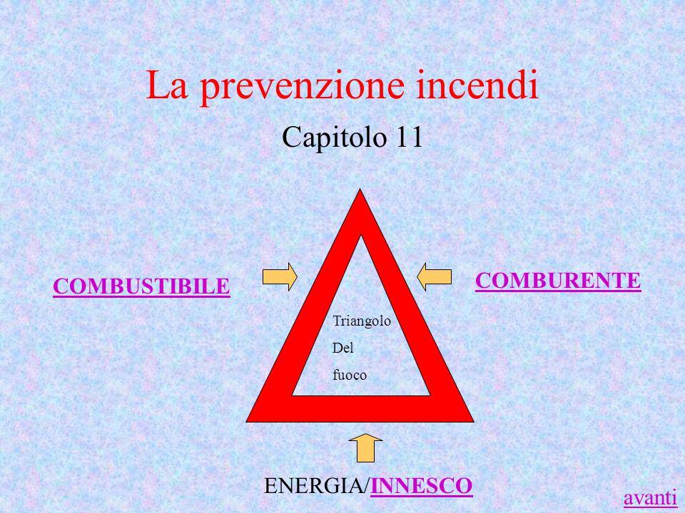 La prevenzione incendi Capitolo 11 Triangolo Del fuoco COMBURENTE ENERGIA/INNESCOINNESCO COMBUSTIBILE avanti