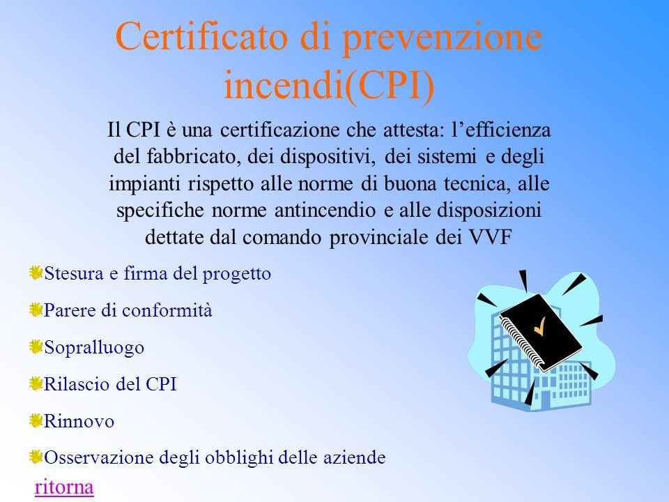 Certificato di prevenzione incendi(CPI) Il CPI è una certificazione che attesta: l'efficienza del fabbricato, dei dispositivi, dei sistemi e degli impianti rispetto alle norme di buona tecnica, alle specifiche norme antincendio e alle disposizioni dettate dal comando provinciale dei VVF Stesura e firma del progetto Parere di conformità Sopralluogo Rilascio del CPI Rinnovo Osservazione degli obblighi delle aziende ritorna