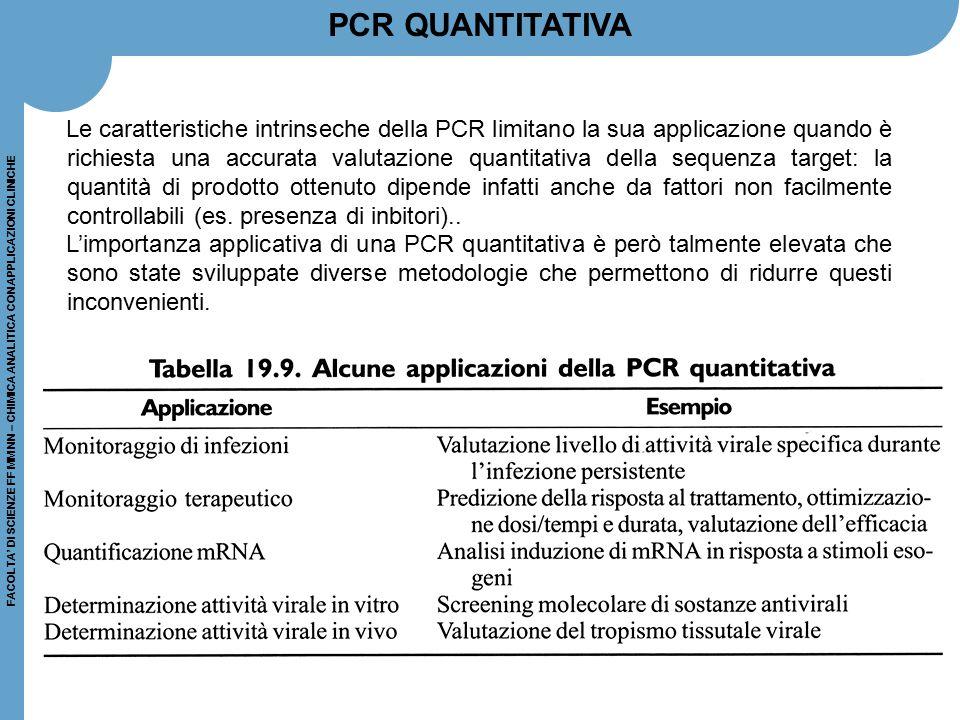 FACOLTA' DI SCIENZE FF MM NN – CHIMICA ANALITICA CON APPLICAZIONI CLINICHE Le caratteristiche intrinseche della PCR limitano la sua applicazione quand