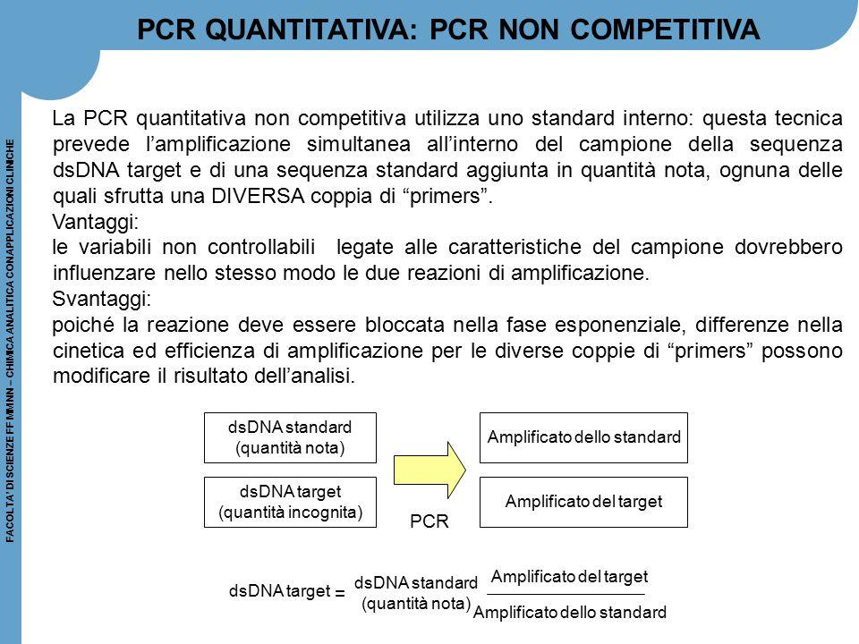 FACOLTA' DI SCIENZE FF MM NN – CHIMICA ANALITICA CON APPLICAZIONI CLINICHE La PCR quantitativa non competitiva utilizza uno standard interno: questa t