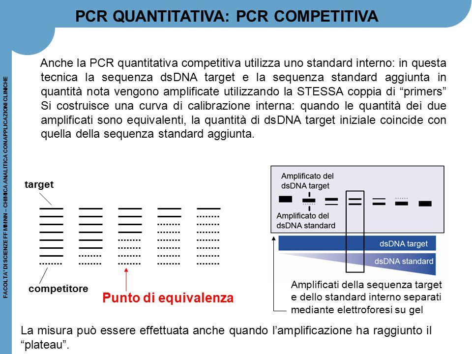 FACOLTA' DI SCIENZE FF MM NN – CHIMICA ANALITICA CON APPLICAZIONI CLINICHE Anche la PCR quantitativa competitiva utilizza uno standard interno: in que