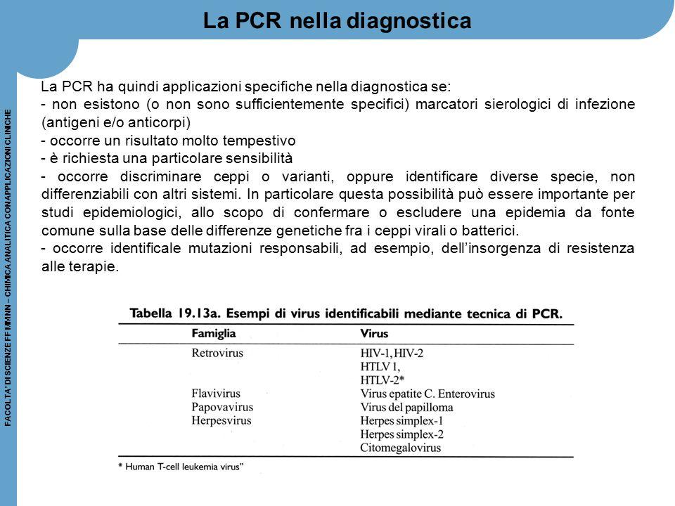 FACOLTA' DI SCIENZE FF MM NN – CHIMICA ANALITICA CON APPLICAZIONI CLINICHE La PCR ha quindi applicazioni specifiche nella diagnostica se: - non esisto