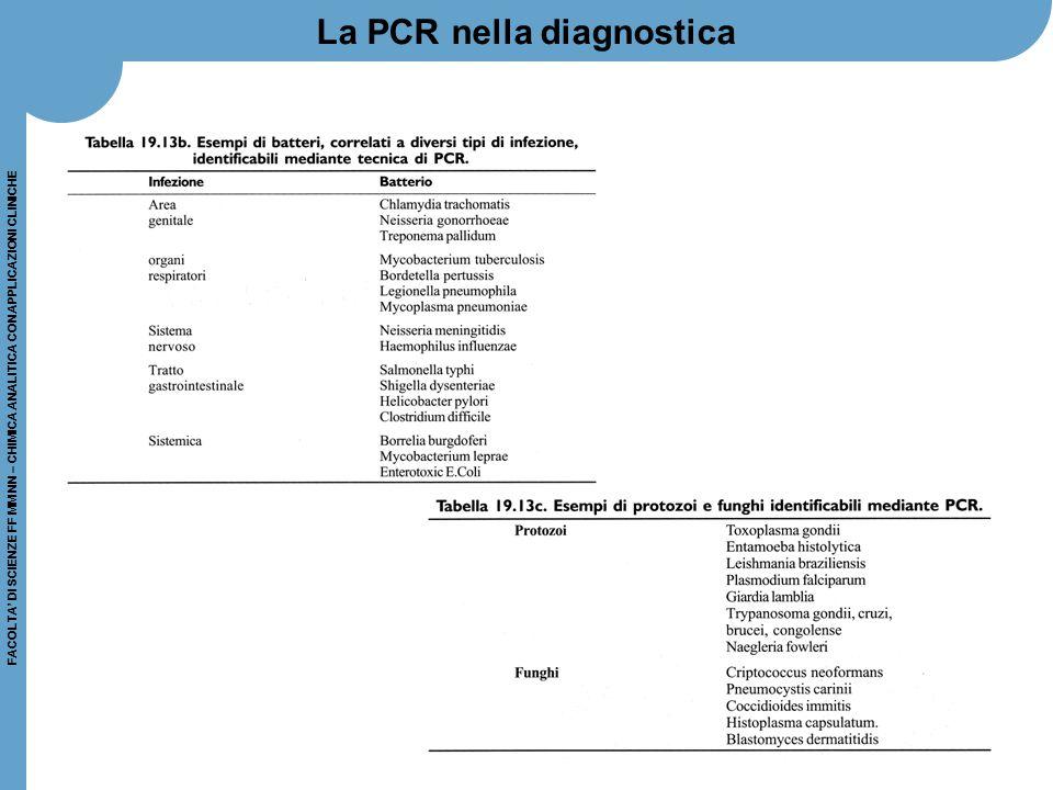 FACOLTA' DI SCIENZE FF MM NN – CHIMICA ANALITICA CON APPLICAZIONI CLINICHE La PCR nella diagnostica