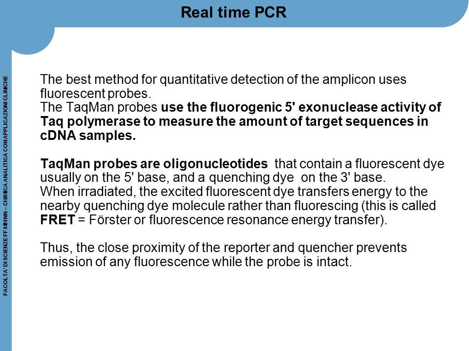 FACOLTA' DI SCIENZE FF MM NN – CHIMICA ANALITICA CON APPLICAZIONI CLINICHE The best method for quantitative detection of the amplicon uses fluorescent