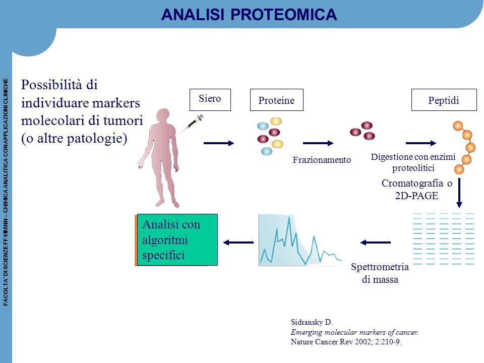 FACOLTA' DI SCIENZE FF MM NN – CHIMICA ANALITICA CON APPLICAZIONI CLINICHE ANALISI PROTEOMICA Possibilità di individuare markers molecolari di tumori