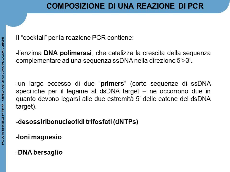 """FACOLTA' DI SCIENZE FF MM NN – CHIMICA ANALITICA CON APPLICAZIONI CLINICHE Il """"cocktail"""" per la reazione PCR contiene: -l'enzima DNA polimerasi, che c"""
