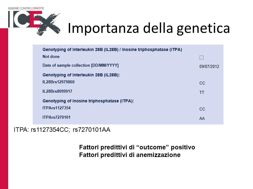 Importanza della genetica Fattori predittivi di outcome positivo Fattori predittivi di anemizzazione ITPA: rs1127354CC; rs7270101AA