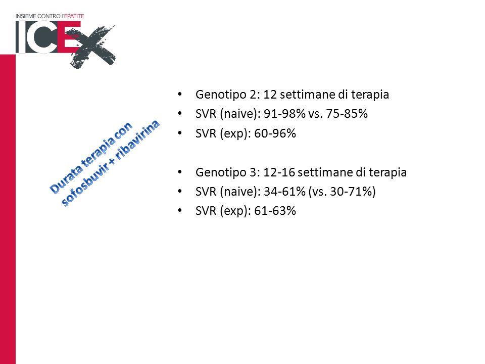 Genotipo 2: 12 settimane di terapia SVR (naive): 91-98% vs.