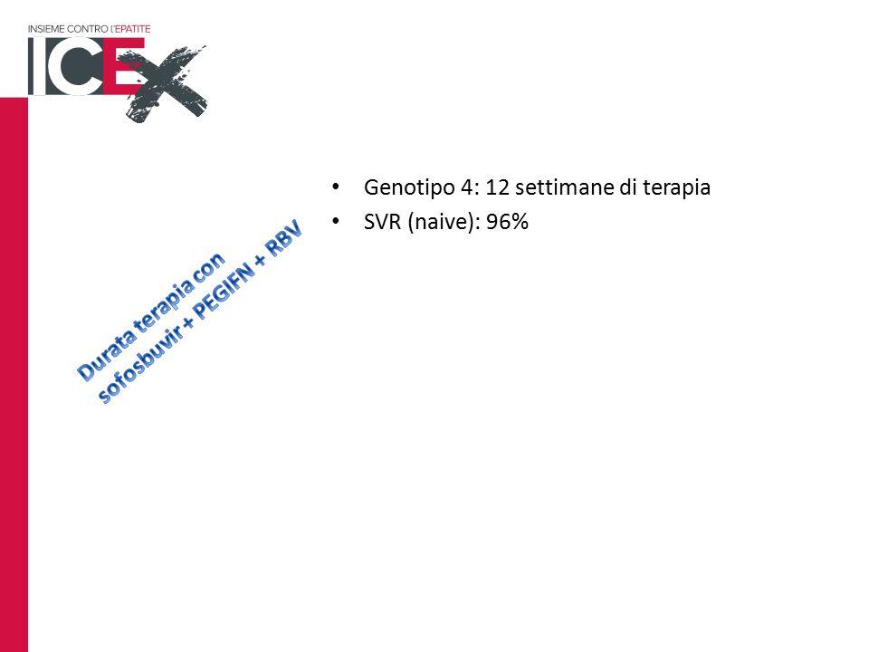 Genotipo 4: 12 settimane di terapia SVR (naive): 96%