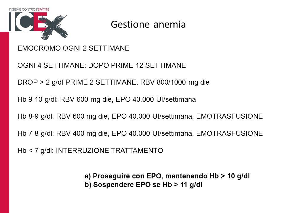 EMOCROMO OGNI 2 SETTIMANE OGNI 4 SETTIMANE: DOPO PRIME 12 SETTIMANE DROP > 2 g/dl PRIME 2 SETTIMANE: RBV 800/1000 mg die Hb 9-10 g/dl: RBV 600 mg die, EPO 40.000 UI/settimana Hb 8-9 g/dl: RBV 600 mg die, EPO 40.000 UI/settimana, EMOTRASFUSIONE Hb 7-8 g/dl: RBV 400 mg die, EPO 40.000 UI/settimana, EMOTRASFUSIONE Hb < 7 g/dl: INTERRUZIONE TRATTAMENTO a) Proseguire con EPO, mantenendo Hb > 10 g/dl b) Sospendere EPO se Hb > 11 g/dl Gestione anemia