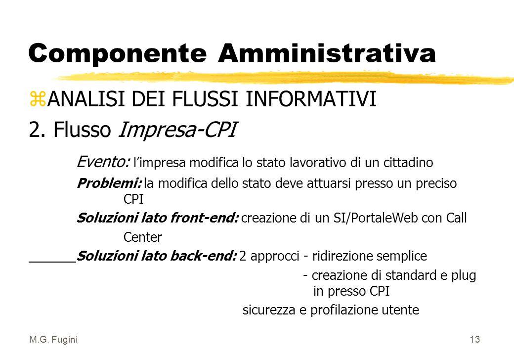 M.G. Fugini12 Componente Amministrativa zANALISI DEI FLUSSI INFORMATIVI 1. Flusso Cittadino-CPI Evento: il cittadino si iscrive a uno o più CPI Proble