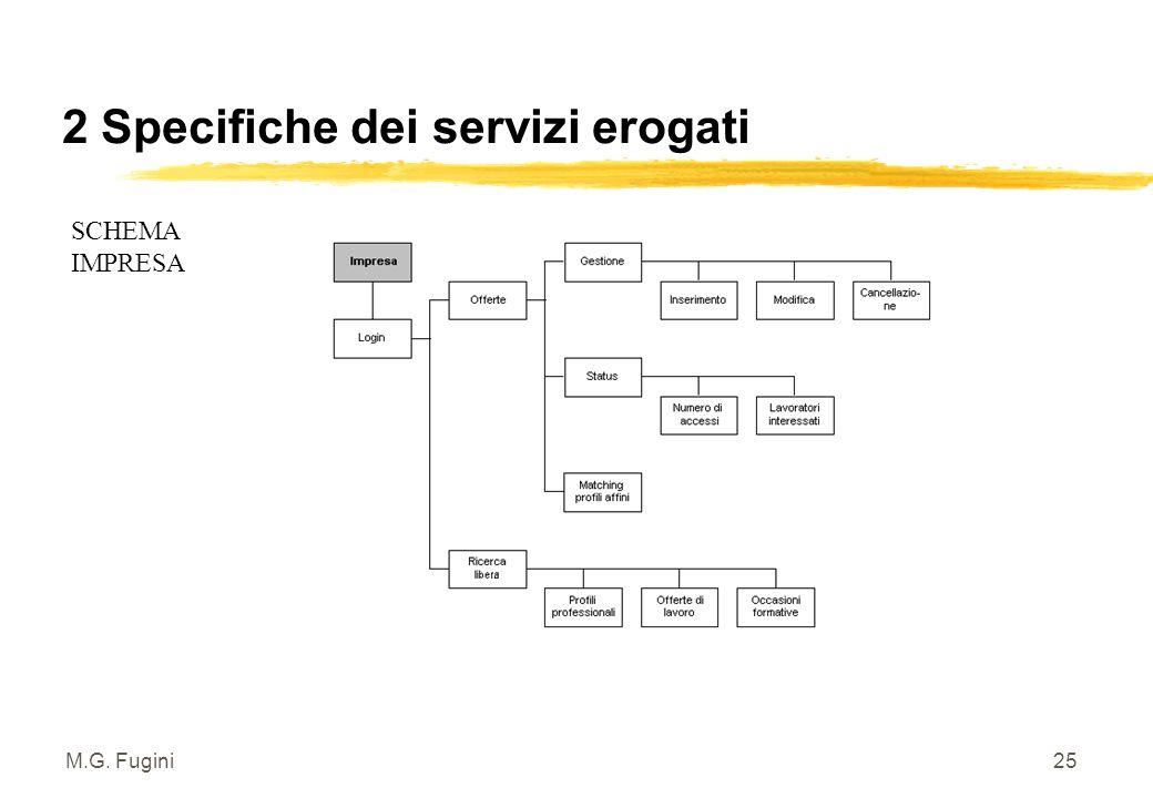 M.G. Fugini24 2 Specifiche dei servizi erogati z Evento: società privata accede al Portale per esaminare CV che corrispondano a certi criteri, oppure